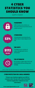 5 Cyber Statistics You Should Know infographic