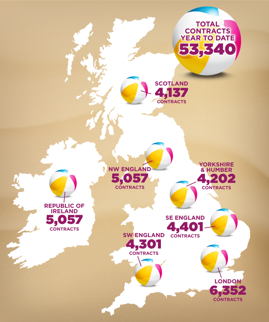 S2G-Public Sector Procurement hot spots Infographic